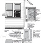 Egress Window Requirements Diagram